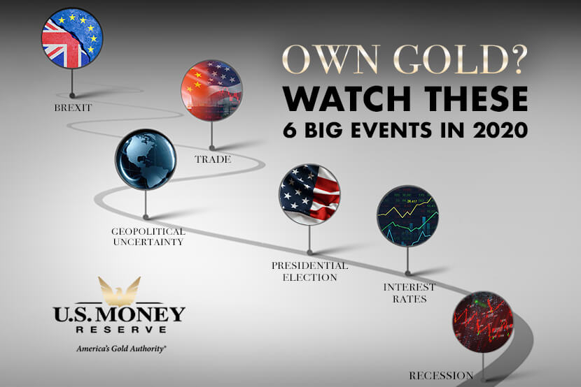 Own Gold? Watch These Six Big Events in 2020