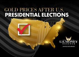 Gold Prices After U.S. Presidential Elections
