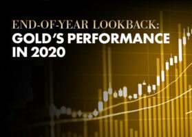 End-of-Year Lookback: Gold's Performance in 2020