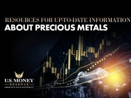 Resources for Up-to-Date Information About Precious Metals